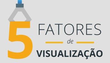 5 Fatores de Visualização de um anúncio do Google